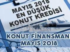 2018 Mayıs Faizsiz Konut Finansmanı Vade Oranları
