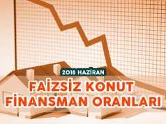 2018 Faizsiz Konut Finansman Oranlarında Haziran Ayı